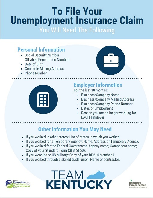 Unemployment Insurance Claim Filing